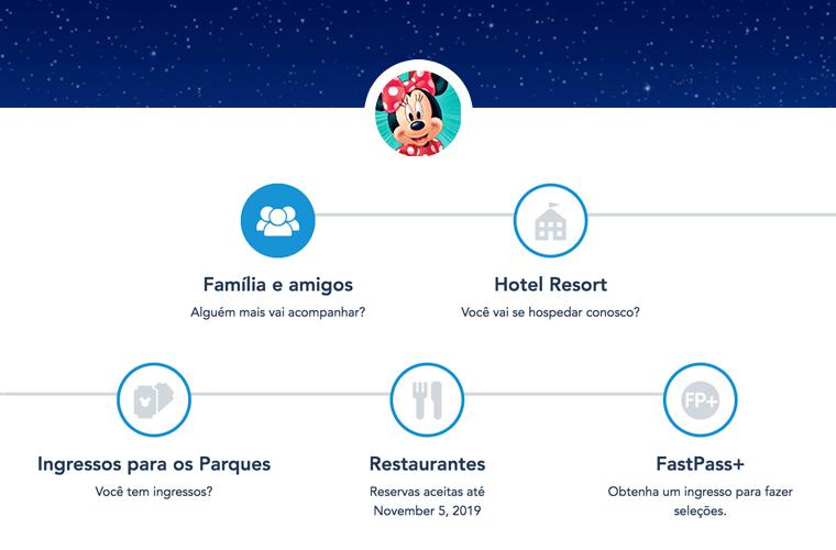 My-Disney-Experience_Dicas-Uteis-Disney
